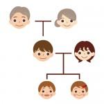 親族と親戚の違いってあるの?いとこの子供は何ていうの?